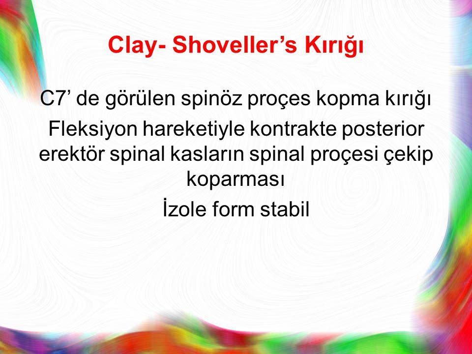 Clay- Shoveller's Kırığı C7' de görülen spinöz proçes kopma kırığı Fleksiyon hareketiyle kontrakte posterior erektör spinal kasların spinal proçesi çe