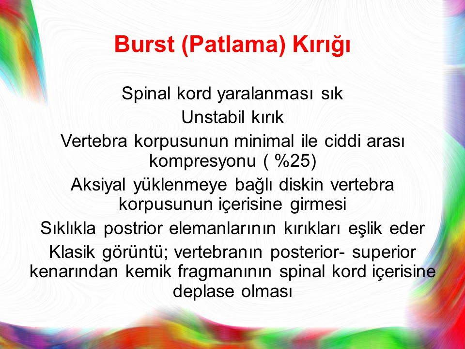Burst (Patlama) Kırığı Spinal kord yaralanması sık Unstabil kırık Vertebra korpusunun minimal ile ciddi arası kompresyonu ( %25) Aksiyal yüklenmeye ba