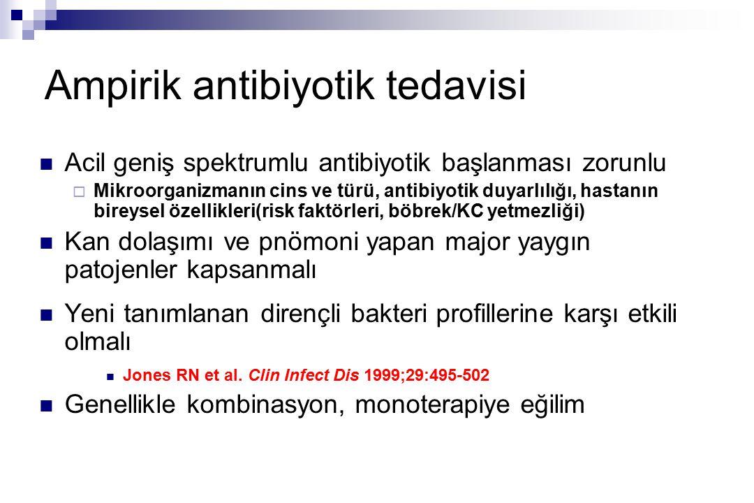 Ampirik antibiyotik tedavisi Acil geniş spektrumlu antibiyotik başlanması zorunlu  Mikroorganizmanın cins ve türü, antibiyotik duyarlılığı, hastanın