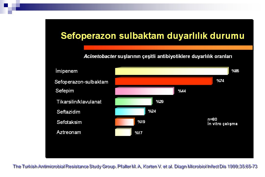 The Turkish Antimicrobial Resistance Study Group.Pfaller M.