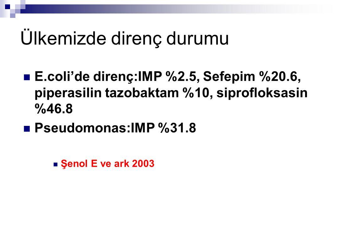 Ülkemizde direnç durumu E.coli'de direnç:IMP %2.5, Sefepim %20.6, piperasilin tazobaktam %10, siprofloksasin %46.8 Pseudomonas:IMP %31.8 Şenol E ve ark 2003