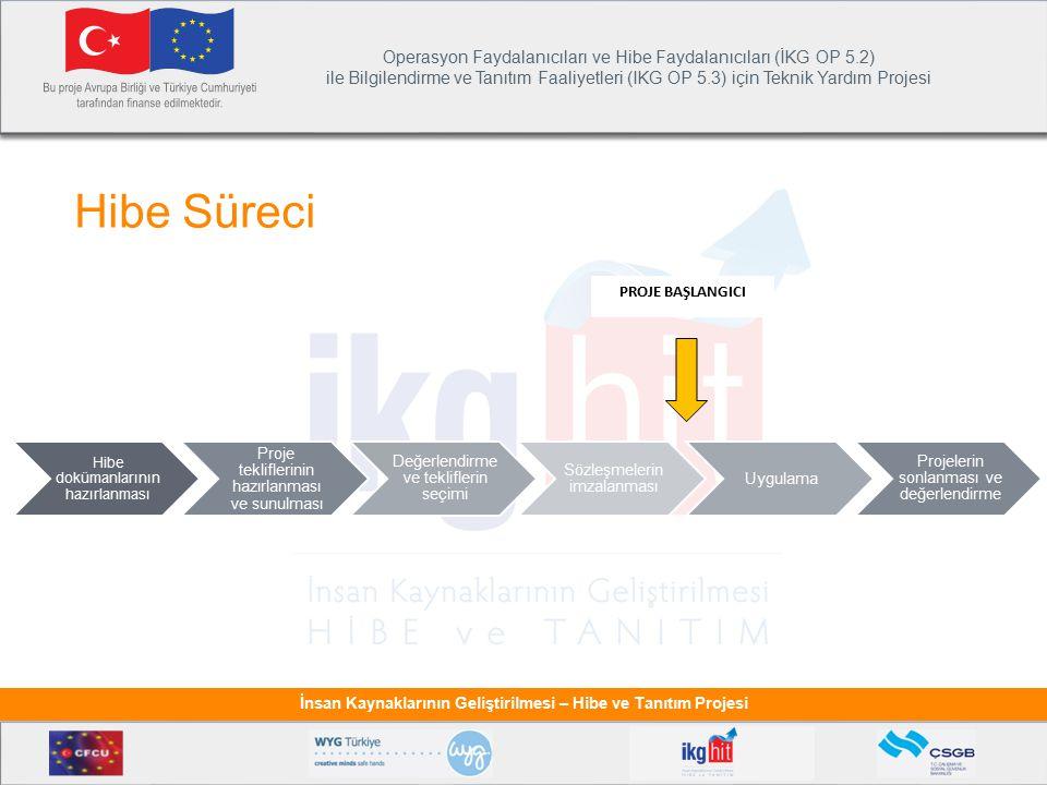 Operasyon Faydalanıcıları ve Hibe Faydalanıcıları (İKG OP 5.2) ile Bilgilendirme ve Tanıtım Faaliyetleri (IKG OP 5.3) için Teknik Yardım Projesi İnsan Kaynaklarının Geliştirilmesi – Hibe ve Tanıtım Projesi PROJE BAŞLANGICI Hibe dokümanlarını n hazırlanması Proje tekliflerinin hazırlanması ve sunulması Değerlendirme ve tekliflerin seçimi Sözleşmelerin imzalanması Uygulama Projelerin sonlanması ve değerlendirme Hibe Süreci