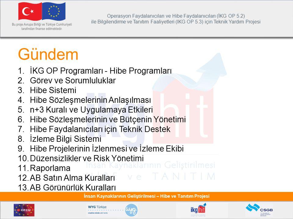 Operasyon Faydalanıcıları ve Hibe Faydalanıcıları (İKG OP 5.2) ile Bilgilendirme ve Tanıtım Faaliyetleri (IKG OP 5.3) için Teknik Yardım Projesi İnsan Kaynaklarının Geliştirilmesi – Hibe ve Tanıtım Projesi  Düzensizlik, usulsüzlük ya da olağandışı harcamalar yaptıkları saptanan hibe faydalanıcıları, gözlenen olguların ve olayların ciddiyetine bağlı olarak, Türkiye Cumhuriyeti Mevzuatının ilgili yaptırımlarının yanı sıra, proje sözleşmelerinin feshedilmesi veya Avrupa Birliği fonlarından sürekli olarak men edilme yaptırımıyla karşı karşıyadır.