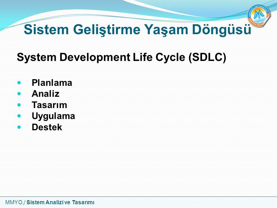 MMYO / Sistem Analizi ve Tasarımı Sistem Geliştirme Yaşam Döngüsü System Development Life Cycle (SDLC) Planlama Analiz Tasarım Uygulama Destek
