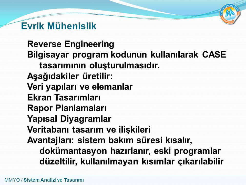 MMYO / Sistem Analizi ve Tasarımı Evrik Mühenislik Reverse Engineering Bilgisayar program kodunun kullanılarak CASE tasarımının oluşturulmasıdır. Aşağ
