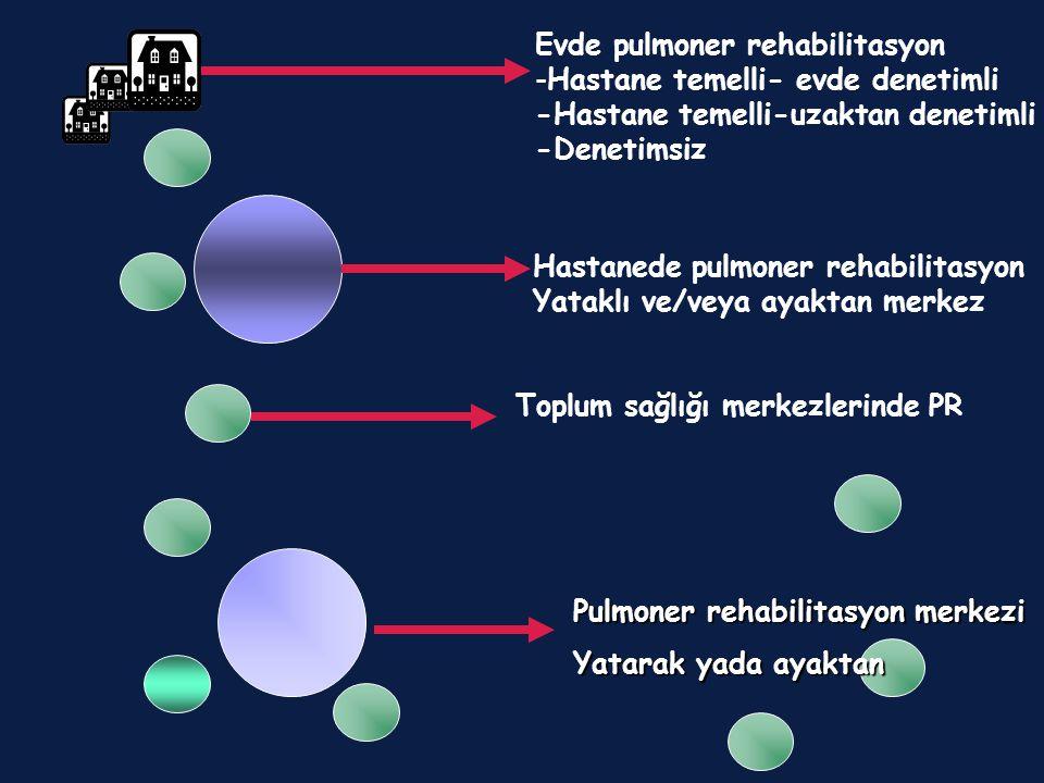 Evde pulmoner rehabilitasyon -Hastane temelli- evde denetimli -Hastane temelli-uzaktan denetimli -Denetimsiz Toplum sağlığı merkezlerinde PR Hastanede