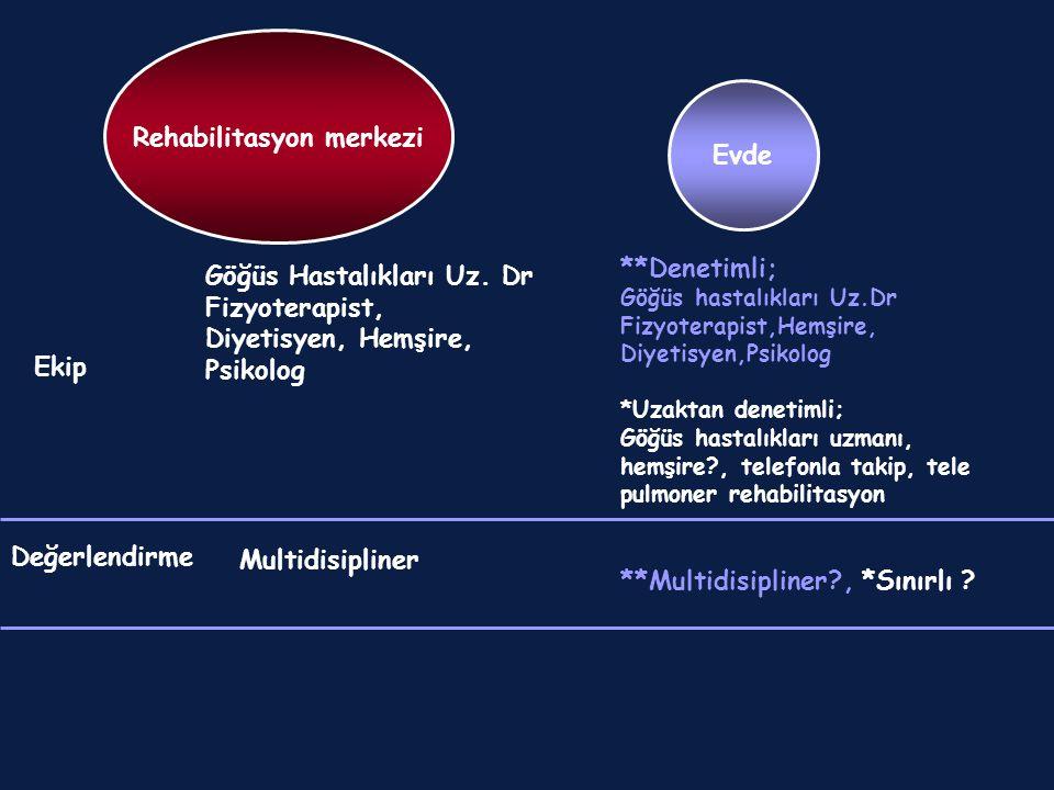 Rehabilitasyon merkezi Evde Ekip Değerlendirme Göğüs Hastalıkları Uz. Dr Fizyoterapist, Diyetisyen, Hemşire, Psikolog Multidisipliner **Denetimli; Göğ