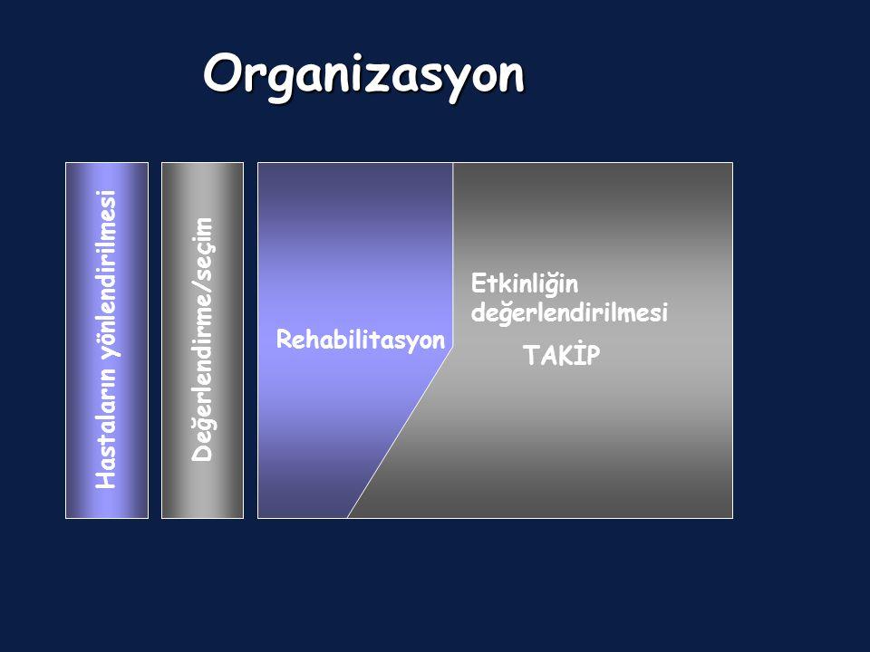 Organizasyon Organizasyon Değerlendirme/seçim Rehabilitasyon Hastaların yönlendirilmesi Etkinliğin değerlendirilmesi TAKİP