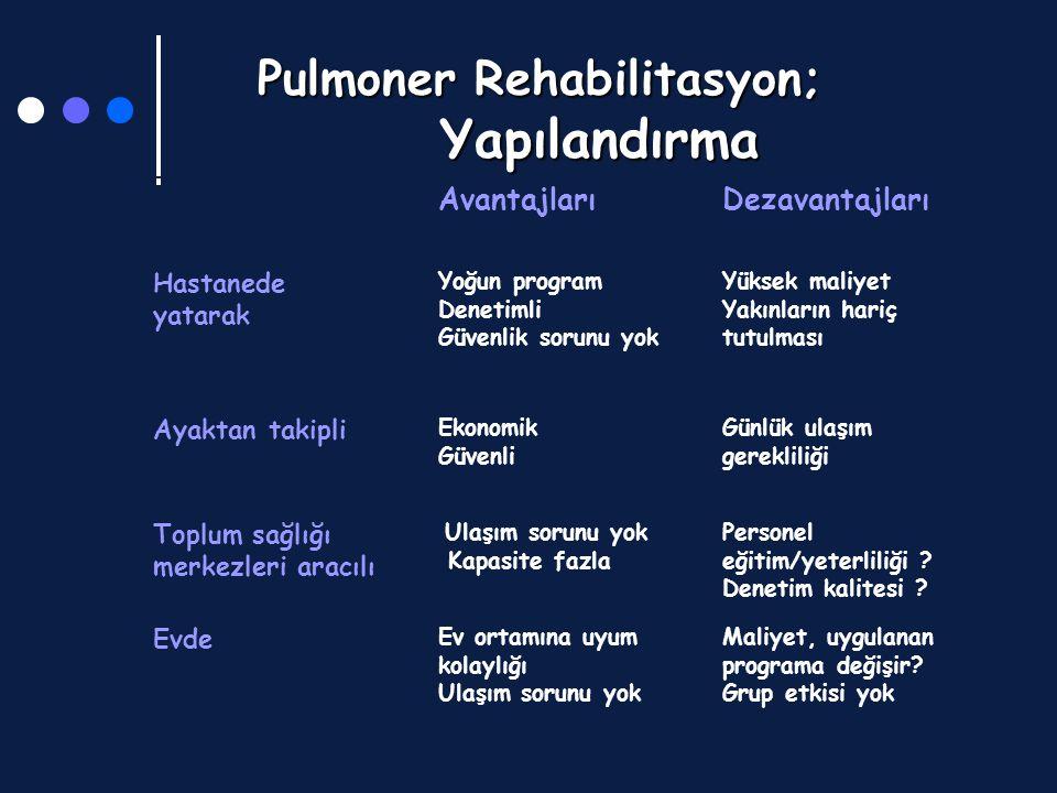 Pulmoner Rehabilitasyon; Yapılandırma AvantajlarıDezavantajları Hastanede yatarak Yoğun program Denetimli Güvenlik sorunu yok Yüksek maliyet Yakınları