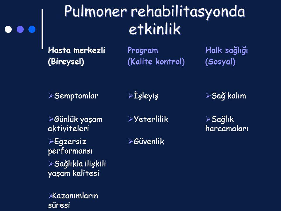 Pulmoner rehabilitasyonda etkinlik Hasta merkezli (Bireysel) Program (Kalite kontrol) Halk sağlığı (Sosyal)  Semptomlar  İşleyiş  Sağ kalım  Günlü