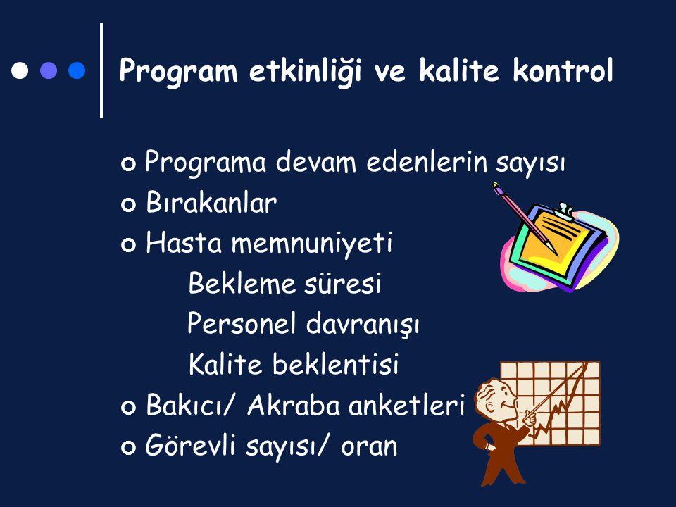 Program etkinliği ve kalite kontrol Programa devam edenlerin sayısı Bırakanlar Hasta memnuniyeti Bekleme süresi Personel davranışı Kalite beklentisi B