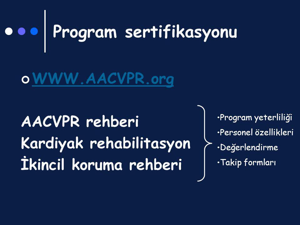 Program sertifikasyonu WWW.AACVPR.org AACVPR rehberi Kardiyak rehabilitasyon İkincil koruma rehberi Program yeterliliği Personel özellikleri Değerlend