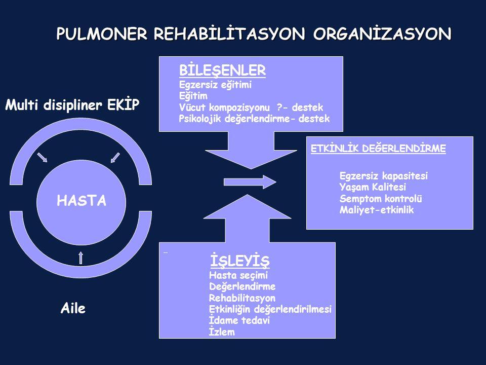PULMONER REHABİLİTASYON ORGANİZASYON ETKİNLİK DEĞERLENDİRME Egzersiz kapasitesi Yaşam Kalitesi Semptom kontrolü Maliyet-etkinlik BİLEŞENLER Egzersiz e