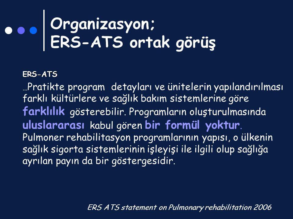 ERS-ATS … Pratikte program detayları ve ünitelerin yapılandırılması farklı kültürlere ve sağlık bakım sistemlerine göre farklılık gösterebilir. Progra