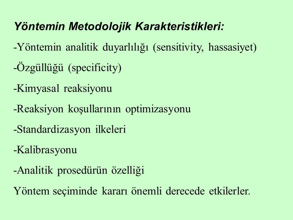 Yöntemin Metodolojik Karakteristikleri: -Yöntemin analitik duyarlılığı (sensitivity, hassasiyet) -Özgüllüğü (specificity) -Kimyasal reaksiyonu -Reaksi