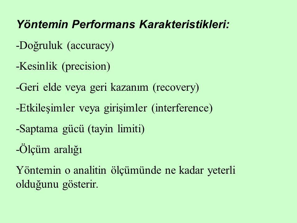 Yöntemin Performans Karakteristikleri: -Doğruluk (accuracy) -Kesinlik (precision) -Geri elde veya geri kazanım (recovery) -Etkileşimler veya girişimle