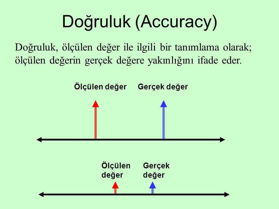 Doğruluk (Accuracy) Doğruluk, ölçülen değer ile ilgili bir tanımlama olarak; ölçülen değerin gerçek değere yakınlığını ifade eder. Ölçülen değerGerçek