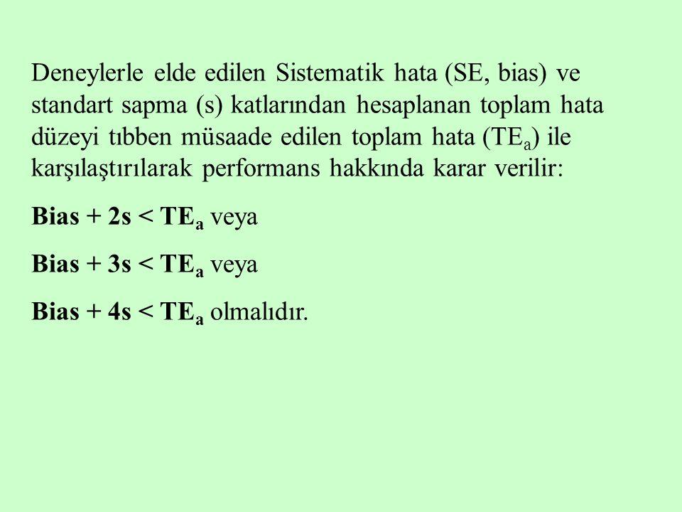 Deneylerle elde edilen Sistematik hata (SE, bias) ve standart sapma (s) katlarından hesaplanan toplam hata düzeyi tıbben müsaade edilen toplam hata (T