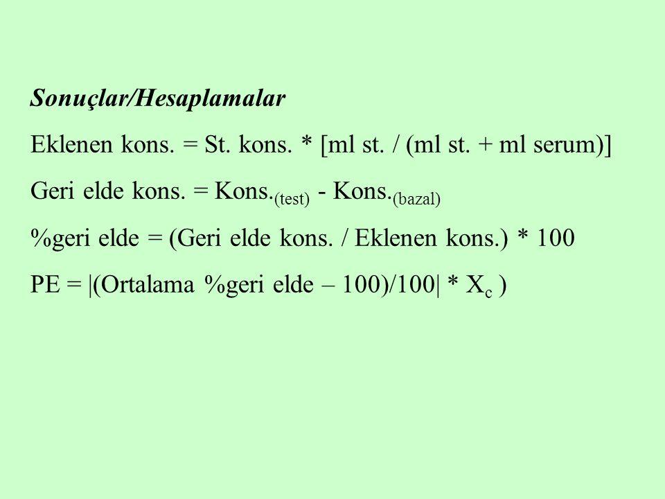 Sonuçlar/Hesaplamalar Eklenen kons. = St. kons. * [ml st. / (ml st. + ml serum)] Geri elde kons. = Kons. (test) - Kons. (bazal) %geri elde = (Geri eld