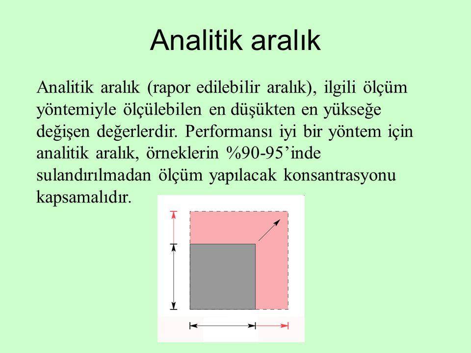 Analitik aralık Analitik aralık (rapor edilebilir aralık), ilgili ölçüm yöntemiyle ölçülebilen en düşükten en yükseğe değişen değerlerdir. Performansı