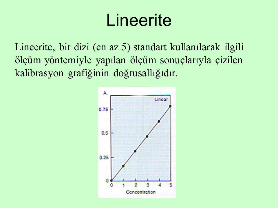 Lineerite, bir dizi (en az 5) standart kullanılarak ilgili ölçüm yöntemiyle yapılan ölçüm sonuçlarıyla çizilen kalibrasyon grafiğinin doğrusallığıdır.