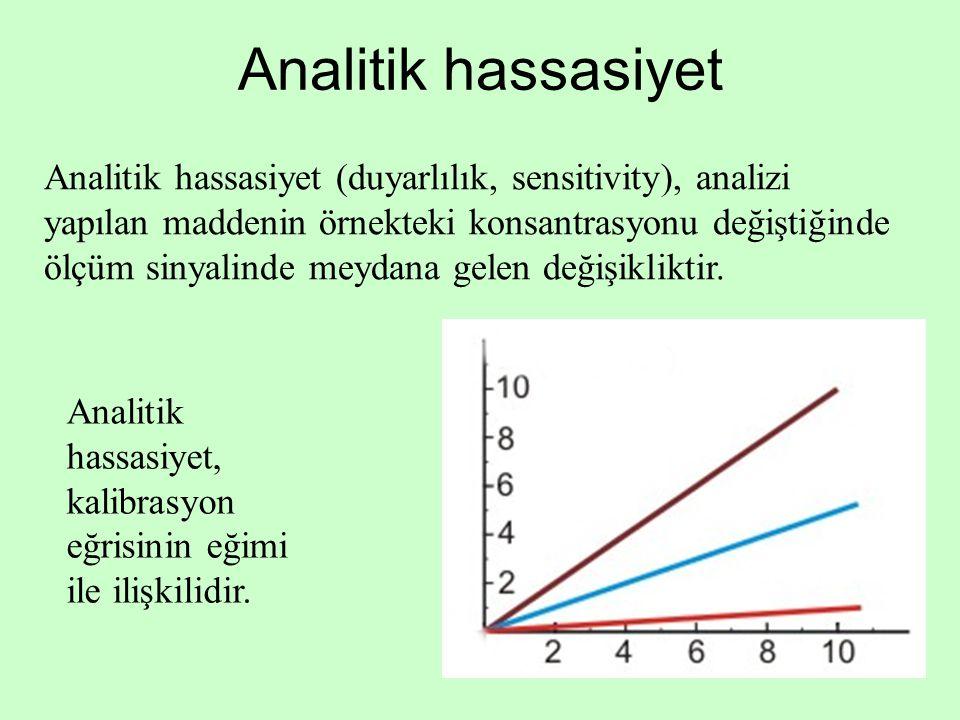 Analitik hassasiyet Analitik hassasiyet (duyarlılık, sensitivity), analizi yapılan maddenin örnekteki konsantrasyonu değiştiğinde ölçüm sinyalinde mey
