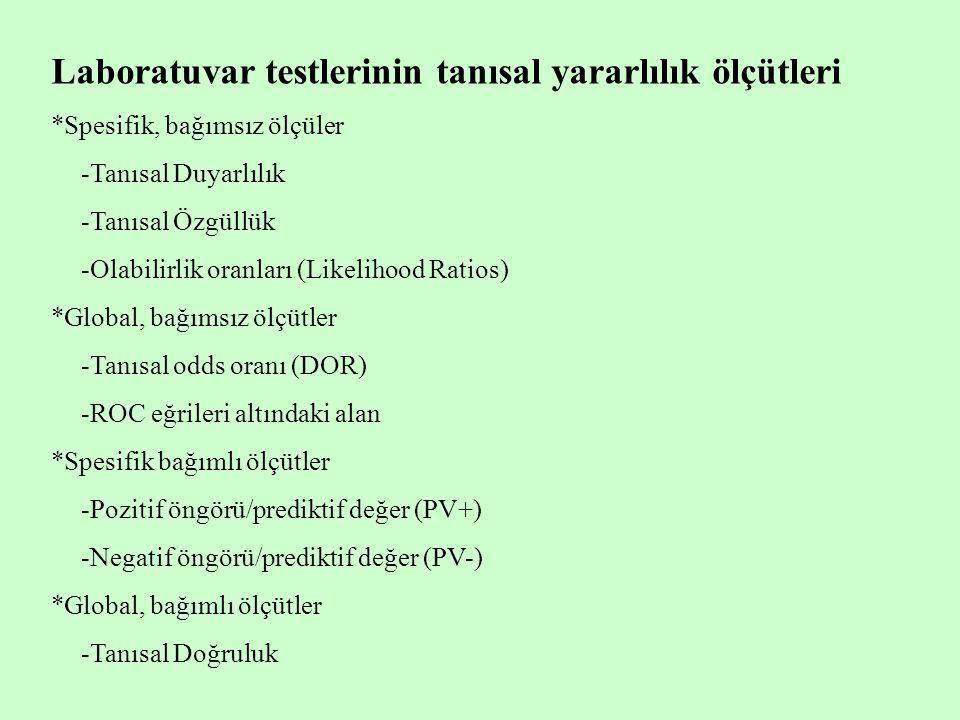 Laboratuvar testlerinin tanısal yararlılık ölçütleri *Spesifik, bağımsız ölçüler -Tanısal Duyarlılık -Tanısal Özgüllük -Olabilirlik oranları (Likeliho
