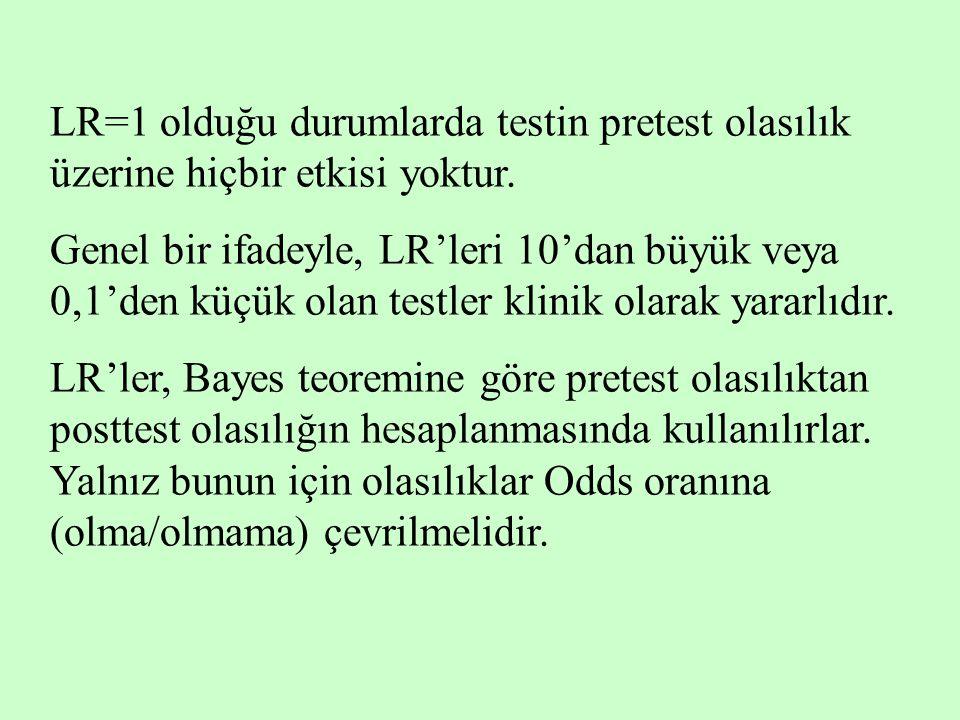 LR=1 olduğu durumlarda testin pretest olasılık üzerine hiçbir etkisi yoktur. Genel bir ifadeyle, LR'leri 10'dan büyük veya 0,1'den küçük olan testler