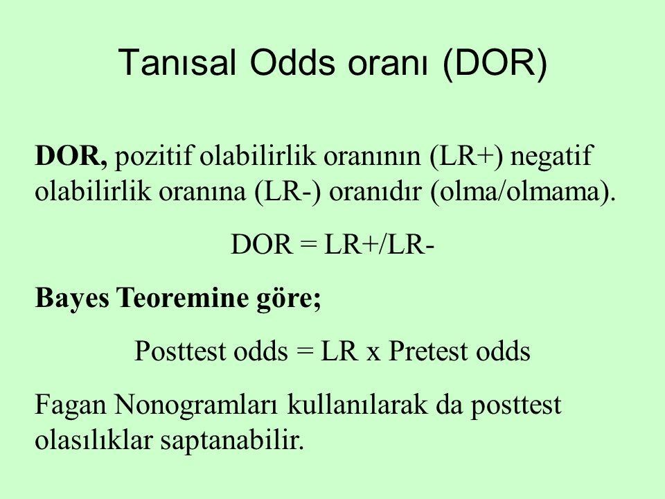 Tanısal Odds oranı (DOR) DOR, pozitif olabilirlik oranının (LR+) negatif olabilirlik oranına (LR-) oranıdır (olma/olmama). DOR = LR+/LR- Bayes Teoremi