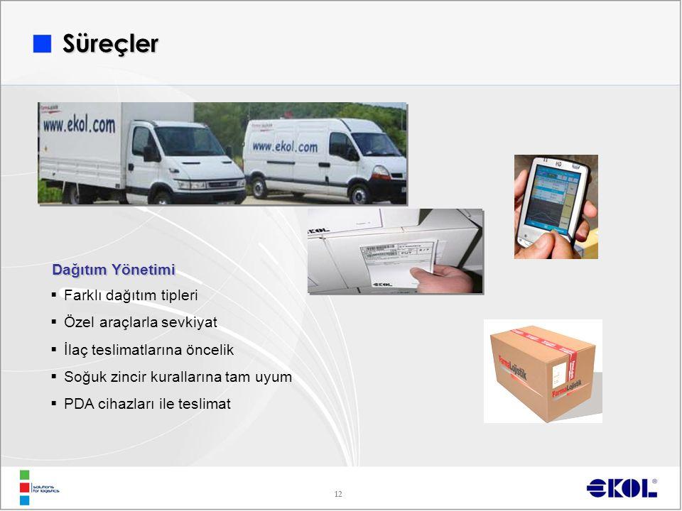 12 Süreçler Dağıtım Yönetimi  Farklı dağıtım tipleri  Özel araçlarla sevkiyat  İlaç teslimatlarına öncelik  Soğuk zincir kurallarına tam uyum  PDA cihazları ile teslimat