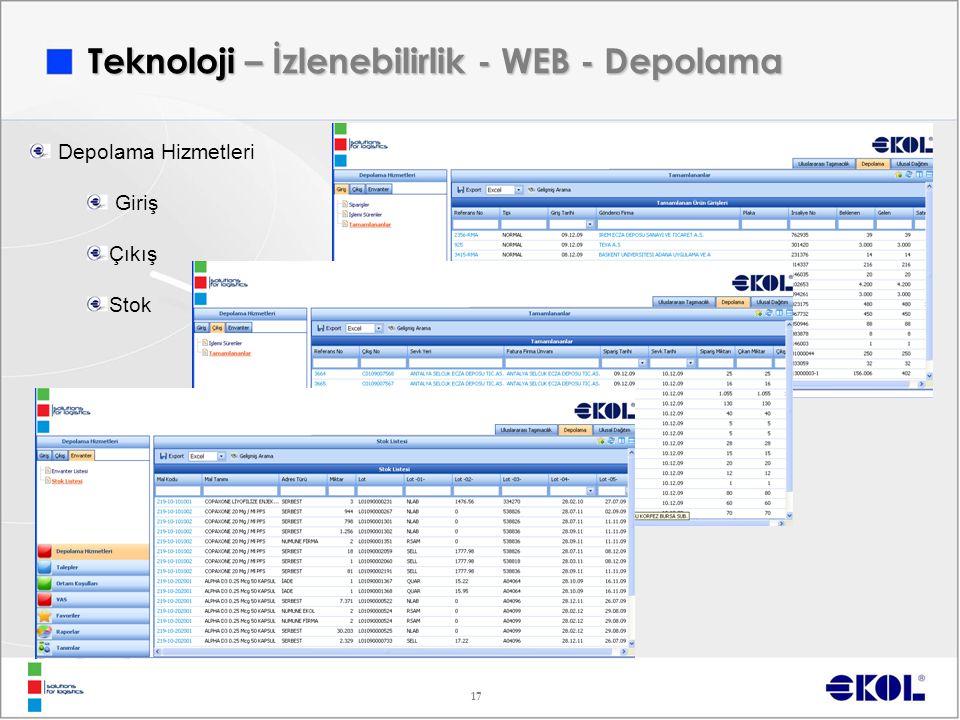 17 Depolama Hizmetleri Giriş Çıkış Stok Teknoloji – İzlenebilirlik - WEB - Depolama