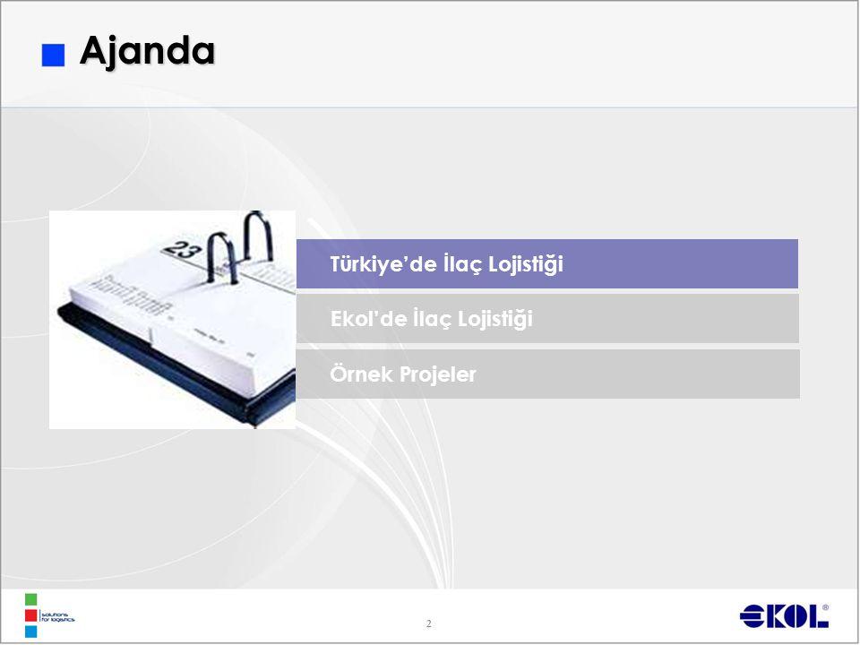 2 Ekol'de İlaç Lojistiği Türkiye'de İlaç Lojistiği Ajanda Örnek Projeler