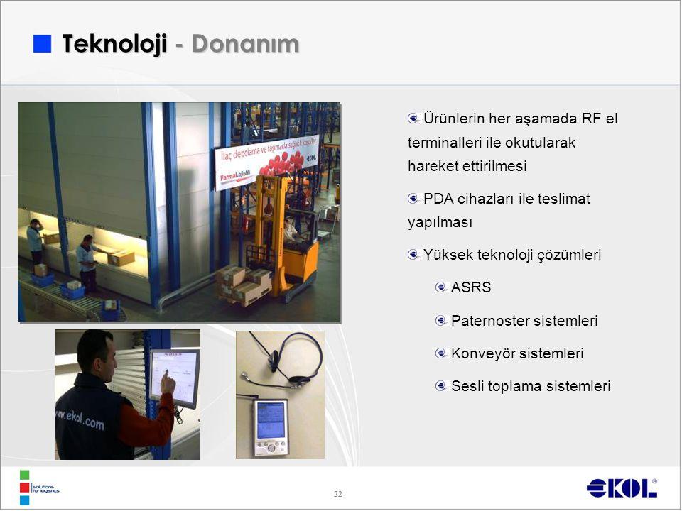 22 Teknoloji - Donanım Ürünlerin her aşamada RF el terminalleri ile okutularak hareket ettirilmesi PDA cihazları ile teslimat yapılması Yüksek teknoloji çözümleri ASRS Paternoster sistemleri Konveyör sistemleri Sesli toplama sistemleri