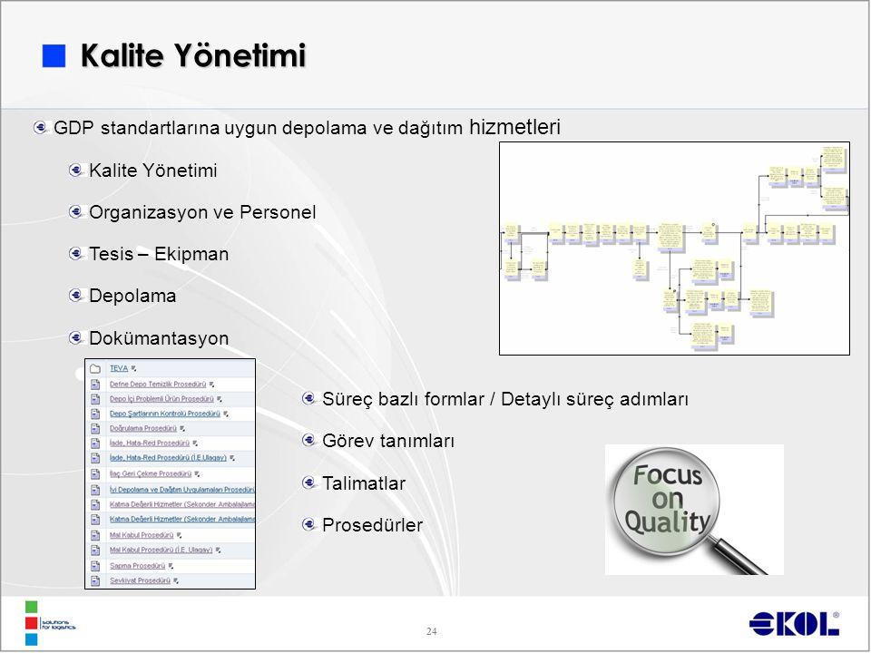 24 Kalite Yönetimi Süreç bazlı formlar / Detaylı süreç adımları Görev tanımları Talimatlar Prosedürler GDP standartlarına uygun depolama ve dağıtım hizmetleri Kalite Yönetimi Organizasyon ve Personel Tesis – Ekipman Depolama Dokümantasyon