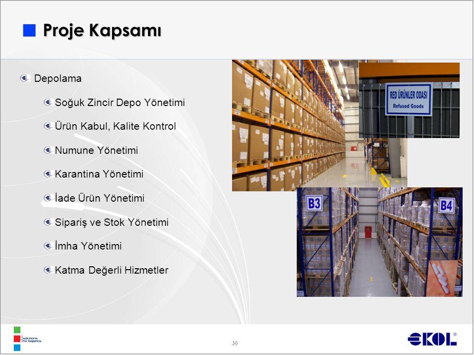 30 Proje Kapsamı Depolama Soğuk Zincir Depo Yönetimi Ürün Kabul, Kalite Kontrol Numune Yönetimi Karantina Yönetimi İade Ürün Yönetimi Sipariş ve Stok