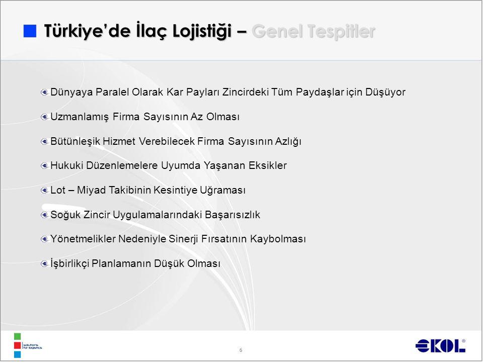 7 Ekol'de İlaç Lojistiği Türkiye'de İlaç Lojistiği Ajanda Örnek Projeler
