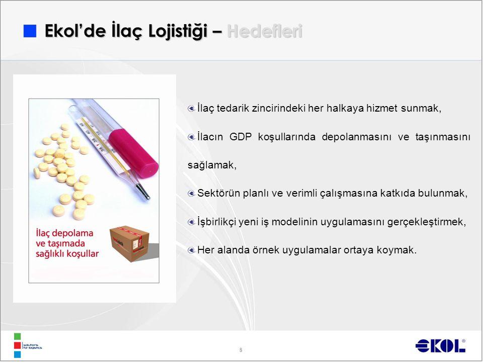 8 Ekol'de İlaç Lojistiği – Hedefleri İlaç tedarik zincirindeki her halkaya hizmet sunmak, İlacın GDP koşullarında depolanmasını ve taşınmasını sağlamak, Sektörün planlı ve verimli çalışmasına katkıda bulunmak, İşbirlikçi yeni iş modelinin uygulamasını gerçekleştirmek, Her alanda örnek uygulamalar ortaya koymak.