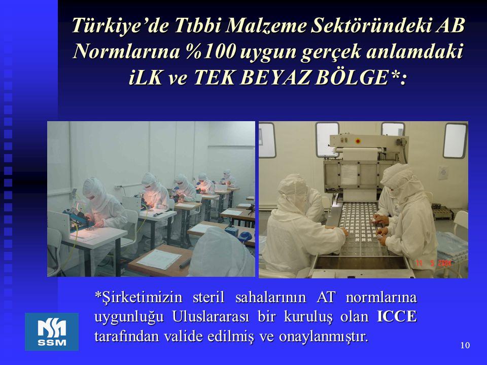 10 Türkiye'de Tıbbi Malzeme Sektöründeki AB Normlarına %100 uygun gerçek anlamdaki iLK ve TEK BEYAZ BÖLGE*: *Şirketimizin steril sahalarının AT normla