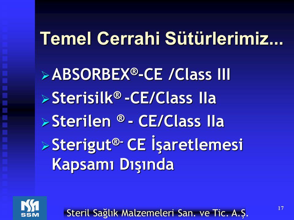 17 Temel Cerrahi Sütürlerimiz...  ABSORBEX ® -CE /Class III  Sterisilk ® -CE/Class IIa  Sterilen ® - CE/Class IIa  Sterigut ®- CE İşaretlemesi Kap