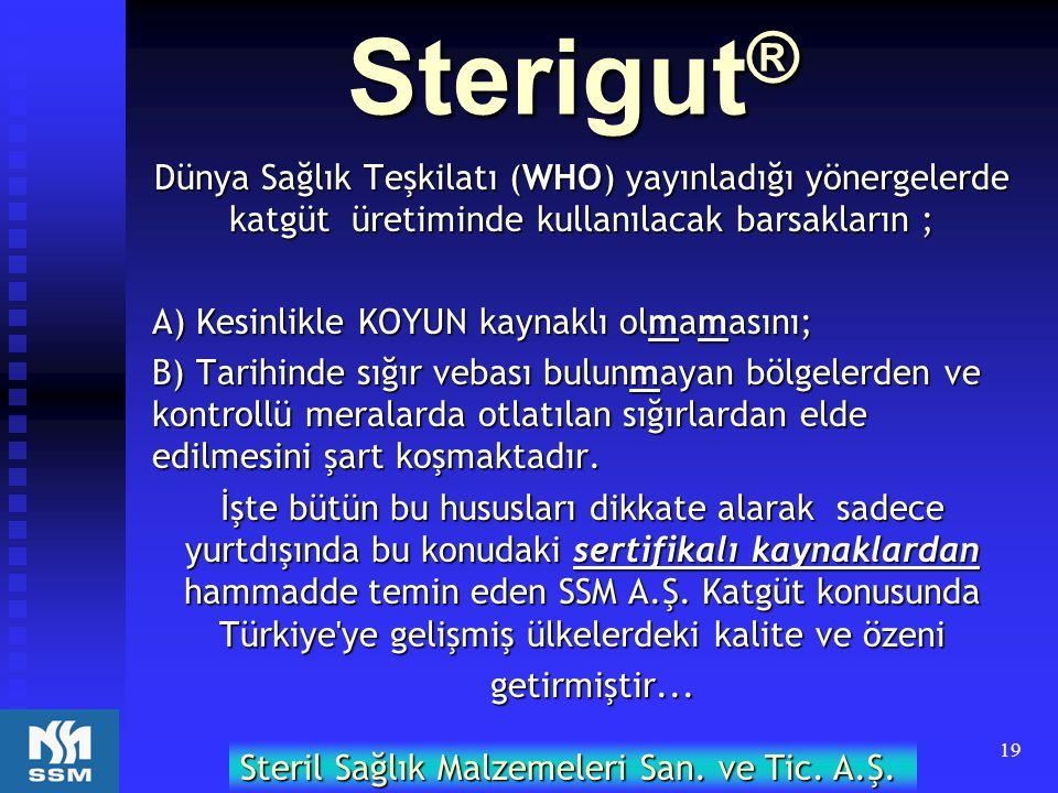 19 Sterigut ® Dünya Sağlık Teşkilatı (WHO) yayınladığı yönergelerde katgüt üretiminde kullanılacak barsakların ; A) Kesinlikle KOYUN kaynaklı olmaması