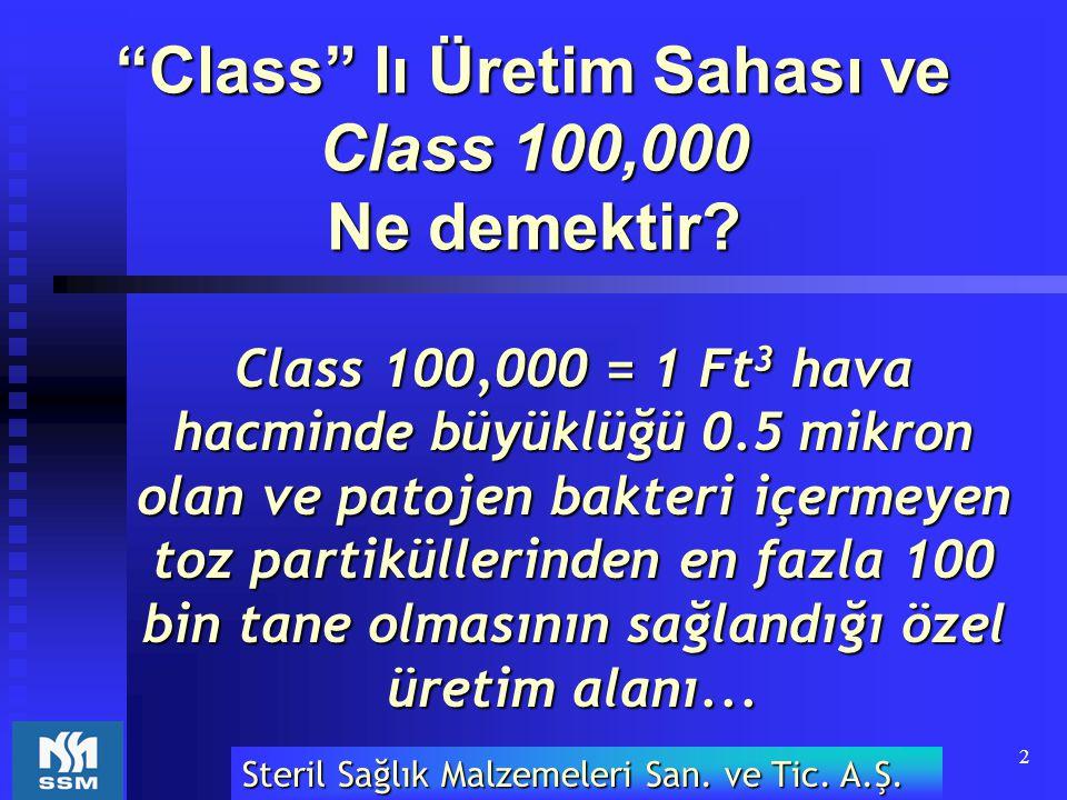"""2 """"Class"""" lı Üretim Sahası ve Class 100,000 Ne demektir? Class 100,000 = 1 Ft 3 hava hacminde büyüklüğü 0.5 mikron olan ve patojen bakteri içermeyen t"""