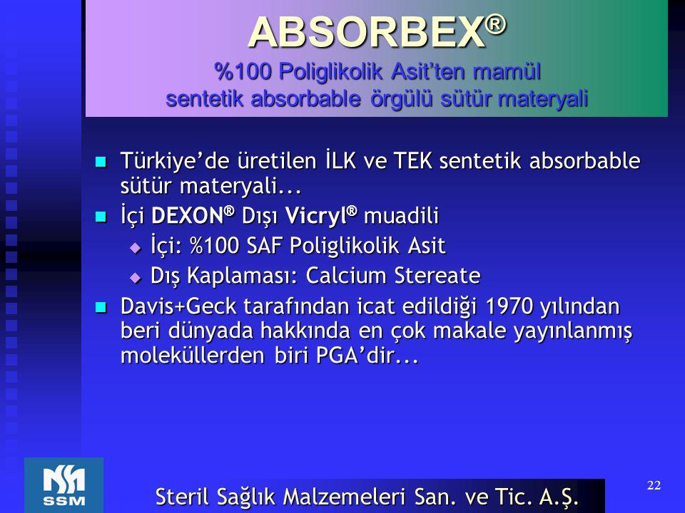 22 ABSORBEX ® %100 Poliglikolik Asit'ten mamül sentetik absorbable örgülü sütür materyali Türkiye'de üretilen İLK ve TEK sentetik absorbable sütür materyali...