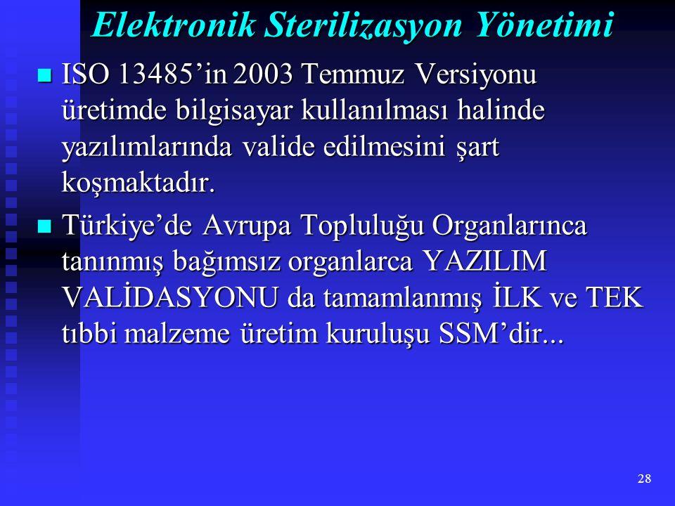 28 Elektronik Sterilizasyon Yönetimi ISO 13485'in 2003 Temmuz Versiyonu üretimde bilgisayar kullanılması halinde yazılımlarında valide edilmesini şart koşmaktadır.