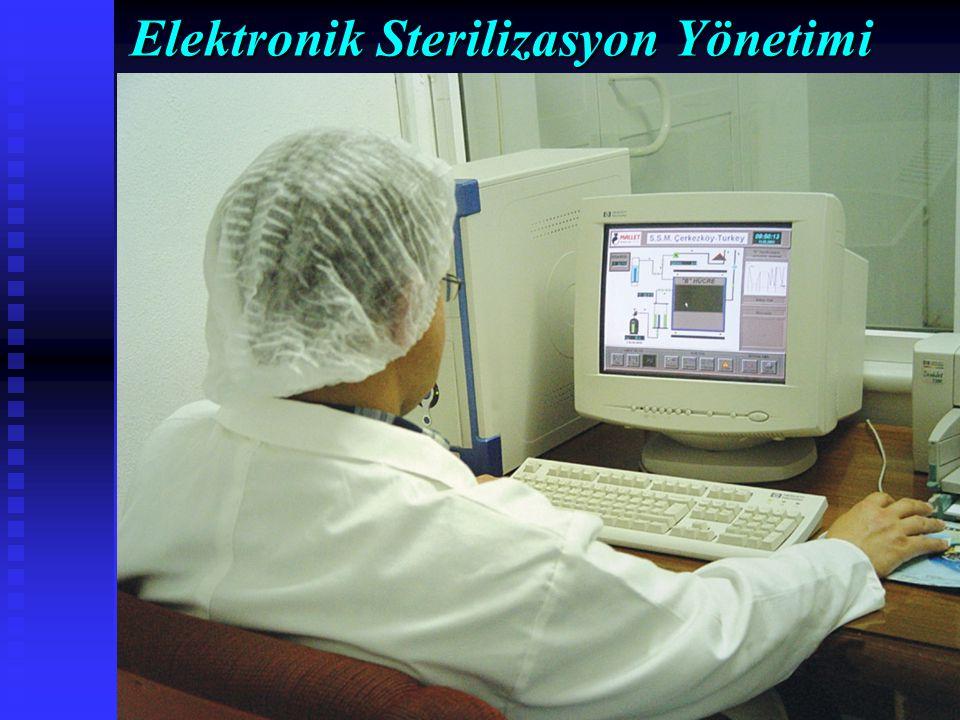 29 Elektronik Sterilizasyon Yönetimi