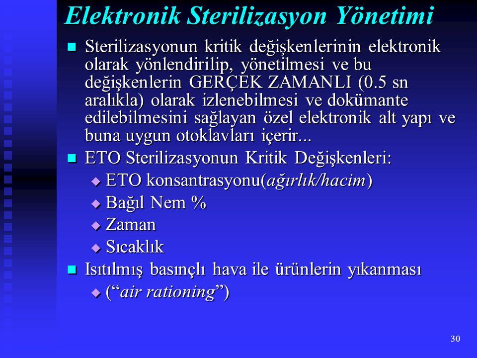 30 Elektronik Sterilizasyon Yönetimi Sterilizasyonun kritik değişkenlerinin elektronik olarak yönlendirilip, yönetilmesi ve bu değişkenlerin GERÇEK ZA