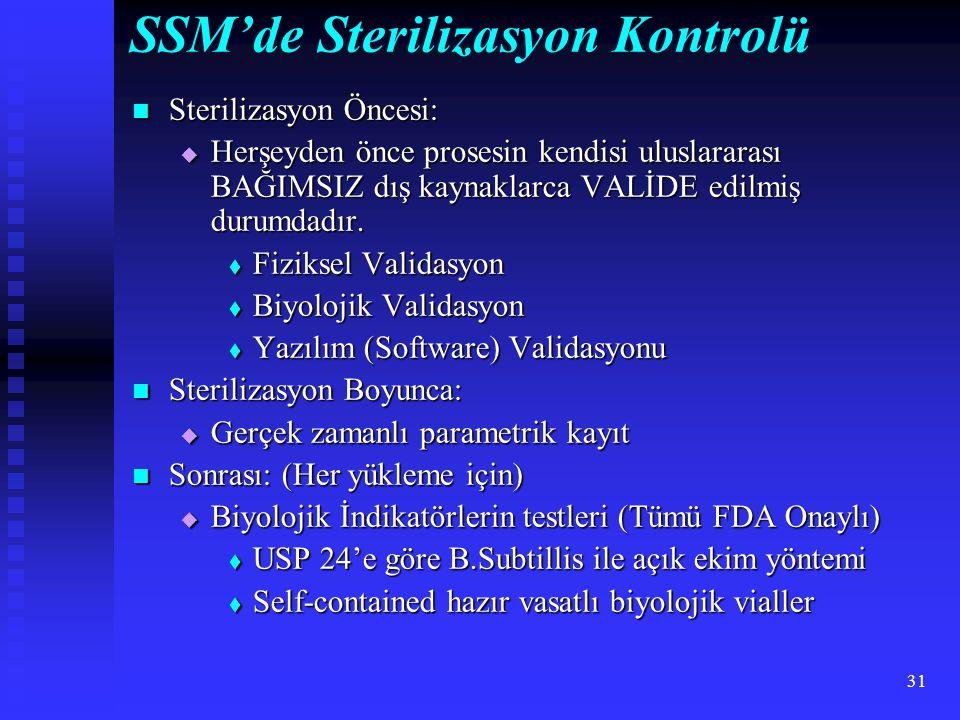 31 SSM'de Sterilizasyon Kontrolü Sterilizasyon Öncesi: Sterilizasyon Öncesi:  Herşeyden önce prosesin kendisi uluslararası BAĞIMSIZ dış kaynaklarca VALİDE edilmiş durumdadır.