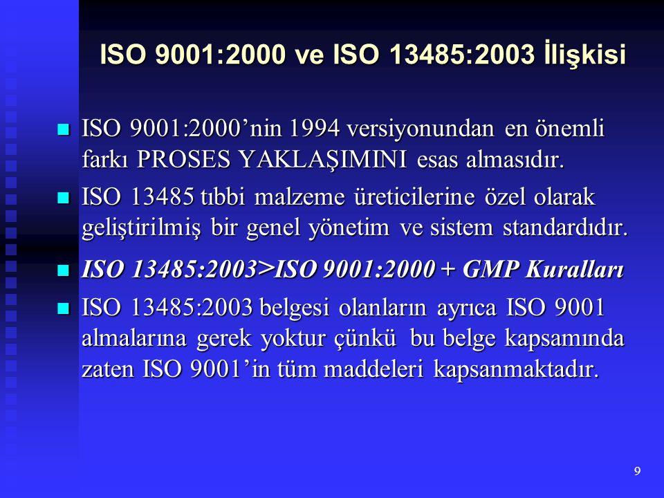 9 ISO 9001:2000 ve ISO 13485:2003 İlişkisi ISO 9001:2000'nin 1994 versiyonundan en önemli farkı PROSES YAKLAŞIMINI esas almasıdır. ISO 9001:2000'nin 1