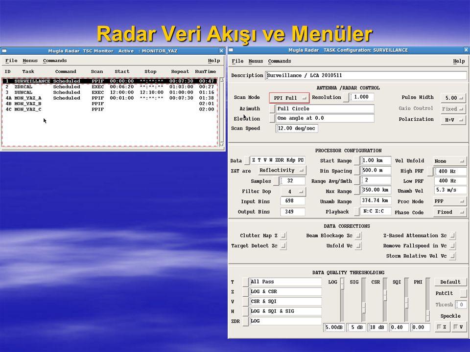 Radar Veri Akışı ve Menüler