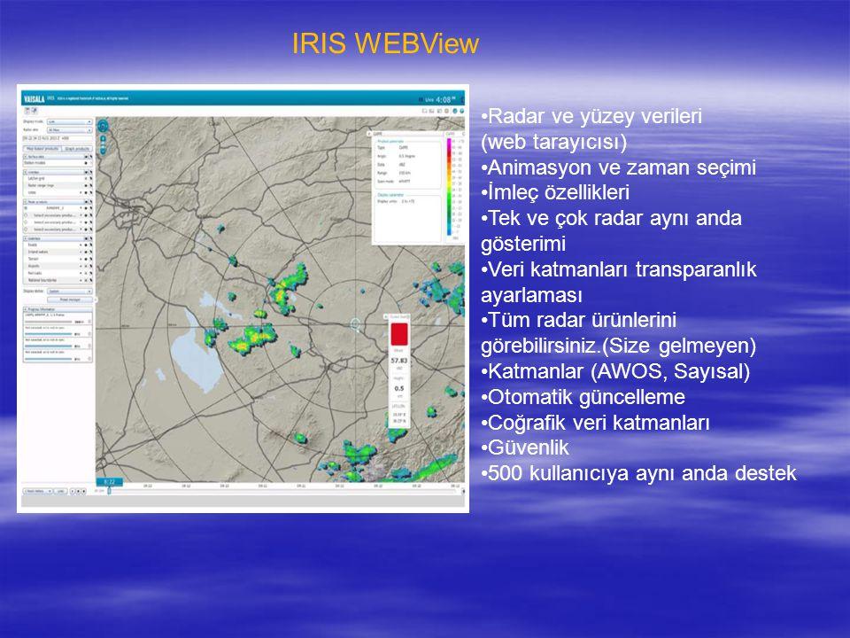 Radar ve yüzey verileri (web tarayıcısı) Animasyon ve zaman seçimi İmleç özellikleri Tek ve çok radar aynı anda gösterimi Veri katmanları transparanlı