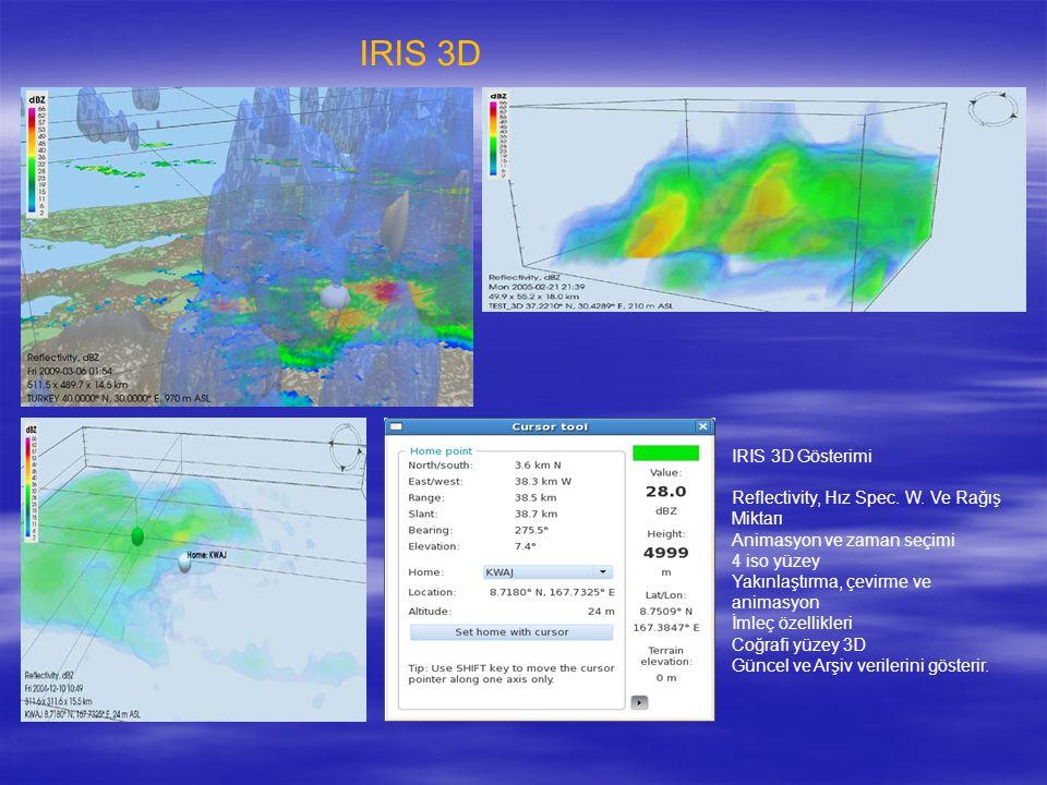 IRIS 3D Gösterimi Reflectivity, Hız Spec. W. Ve Rağış Miktarı Animasyon ve zaman seçimi 4 iso yüzey Yakınlaştırma, çevirme ve animasyon İmleç özellikl